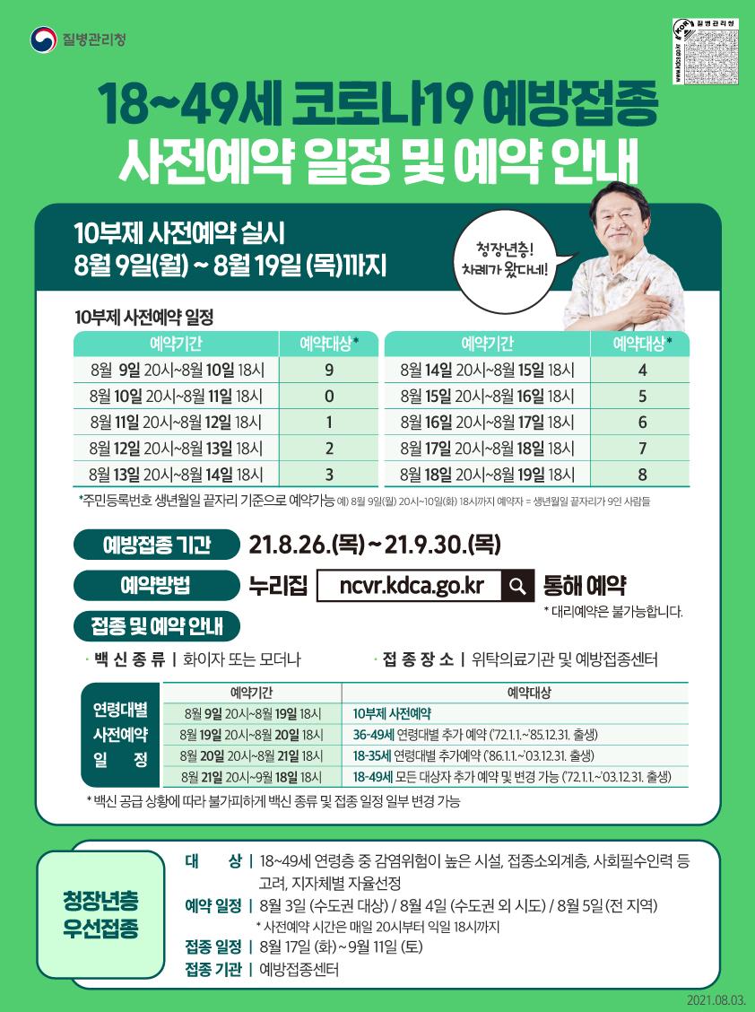 18~49세 코로나19 예방접종 사전예약 일정 및 예약 안내(10부제 등)